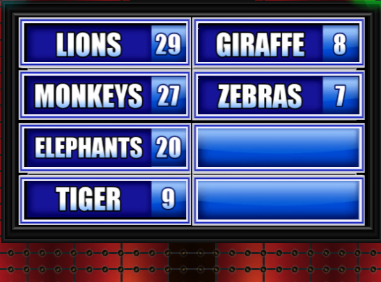 name an animal you might see in a zoo family feud guide family