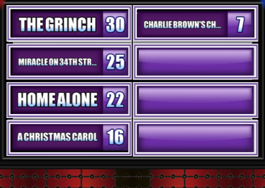 we asked 100 people name a popular christmas movie