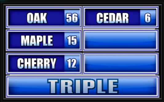Name A Wood That S Used For Making Furniture Family Feud Guide