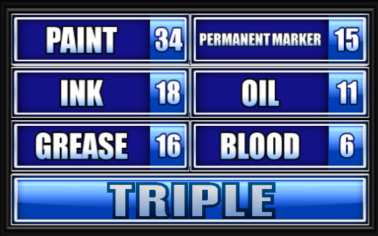 name something that is hard to wash off family feud guide