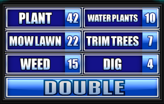 name something a gardener does family feud guide family feud guide