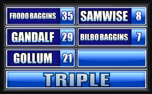name a famous character from lord of the rings family feud guide