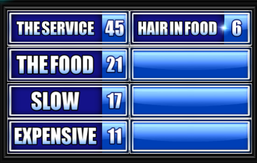 tell me something people complain about at restaurants family feud guide family feud guide