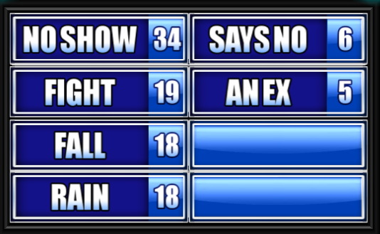 name something you would hate to happen at your wedding