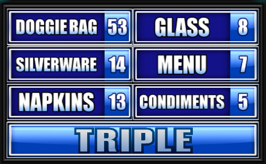 Family Feud Guide - Page 583 of 3046 - When it's time to play