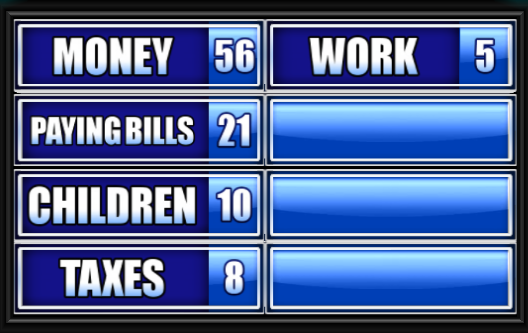tell me something people worry about family feud guide family feud guide