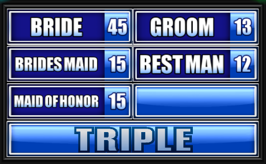 name a member of the wedding party family feud guide
