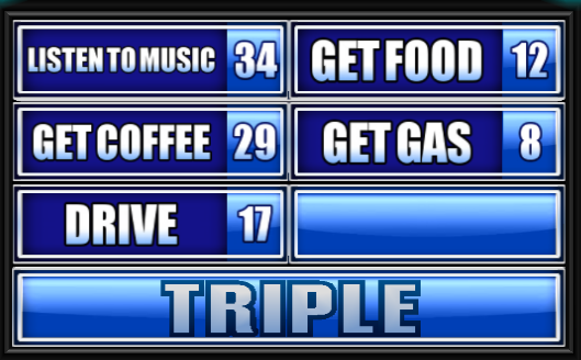 Family Feud Guide - Page 531 of 3046 - When it's time to