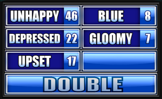 name another word for sad family feud guide family feud guide