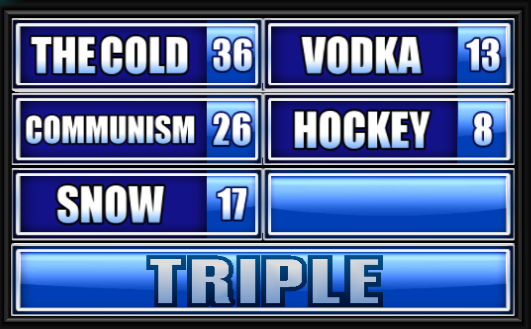 tell me something you know about russia family feud guide family feud guide