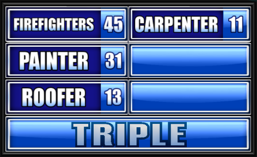 Name A Profession That Uses A Ladder Family Feud Guide Family