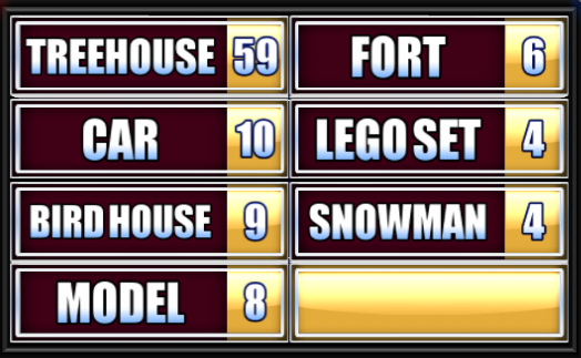 ch0sen1, Author at Family Feud Guide - Page 167 of 3042 : Family
